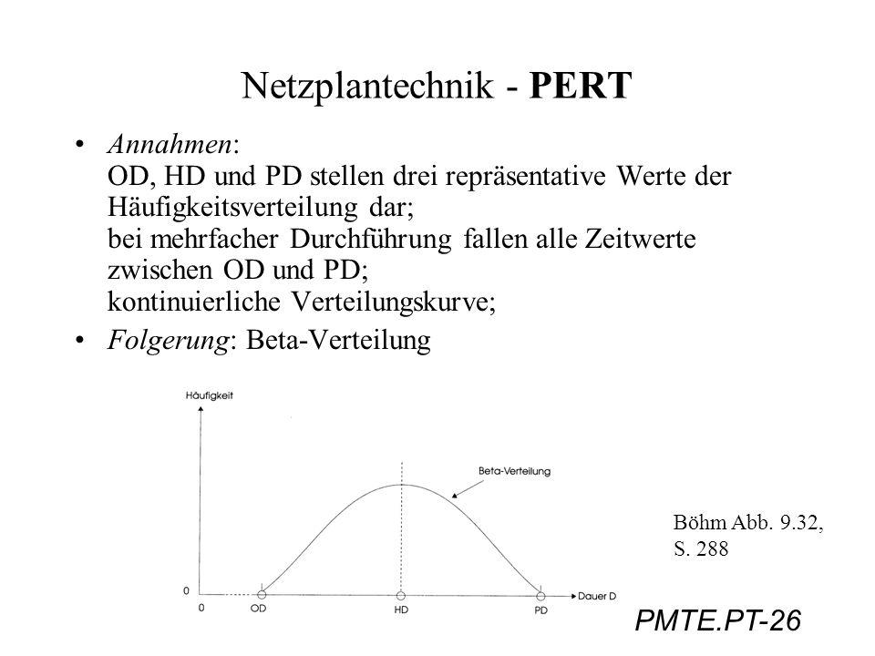 PMTE.PT-26 Netzplantechnik - PERT Annahmen: OD, HD und PD stellen drei repräsentative Werte der Häufigkeitsverteilung dar; bei mehrfacher Durchführung