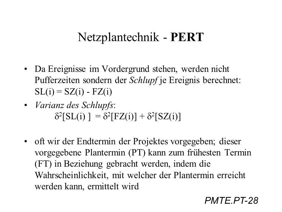 PMTE.PT-28 Netzplantechnik - PERT Da Ereignisse im Vordergrund stehen, werden nicht Pufferzeiten sondern der Schlupf je Ereignis berechnet: SL(i) = SZ