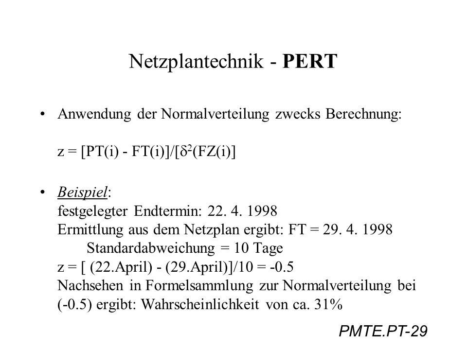 PMTE.PT-29 Netzplantechnik - PERT Anwendung der Normalverteilung zwecks Berechnung: z = [PT(i) - FT(i)]/[ 2 (FZ(i)] Beispiel: festgelegter Endtermin: