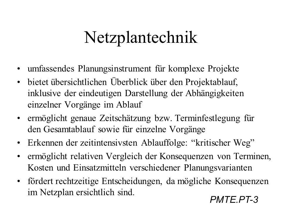 PMTE.PT-24 Netzplantechnik - CPM - Übersicht Übersicht zu Pufferzeiten und Schlupf (Böhm Abb.