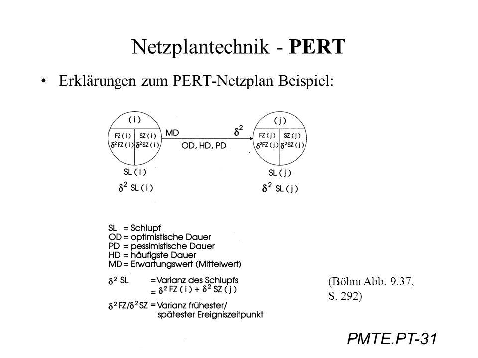 PMTE.PT-31 Netzplantechnik - PERT Erklärungen zum PERT-Netzplan Beispiel: (Böhm Abb. 9.37, S. 292)