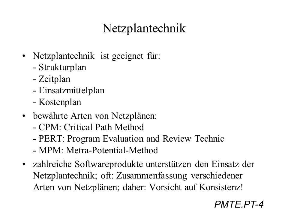 PMTE.PT-4 Netzplantechnik Netzplantechnik ist geeignet für: - Strukturplan - Zeitplan - Einsatzmittelplan - Kostenplan bewährte Arten von Netzplänen: