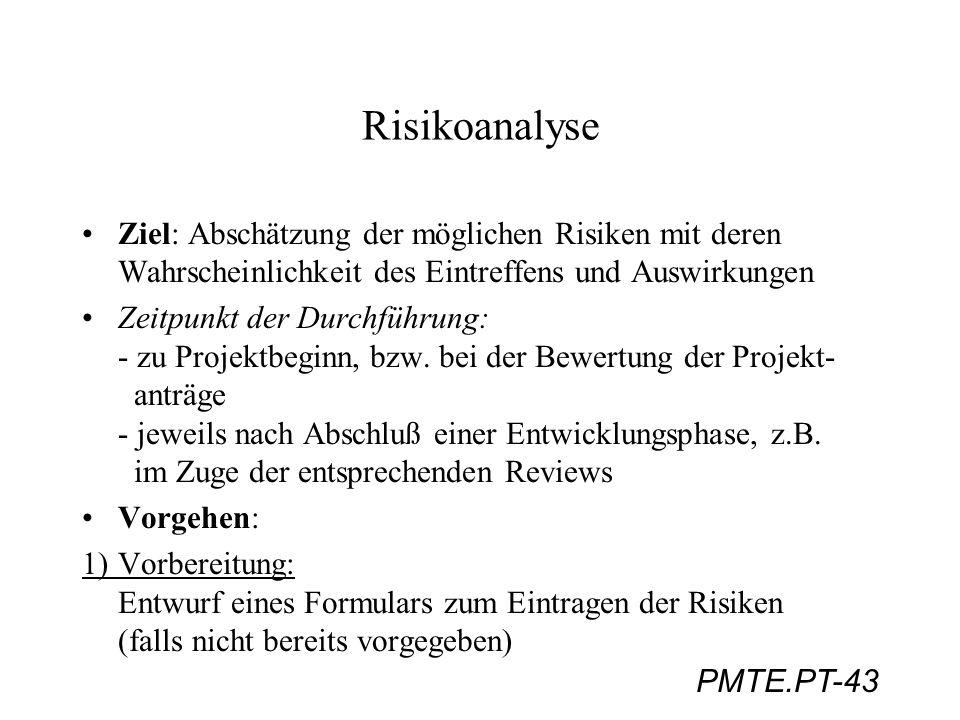 PMTE.PT-43 Risikoanalyse Ziel: Abschätzung der möglichen Risiken mit deren Wahrscheinlichkeit des Eintreffens und Auswirkungen Zeitpunkt der Durchführ