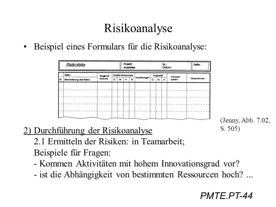 PMTE.PT-44 Risikoanalyse Beispiel eines Formulars für die Risikoanalyse: 2)Durchführung der Risikoanalyse 2.1 Ermitteln der Risiken: in Teamarbeit; Be