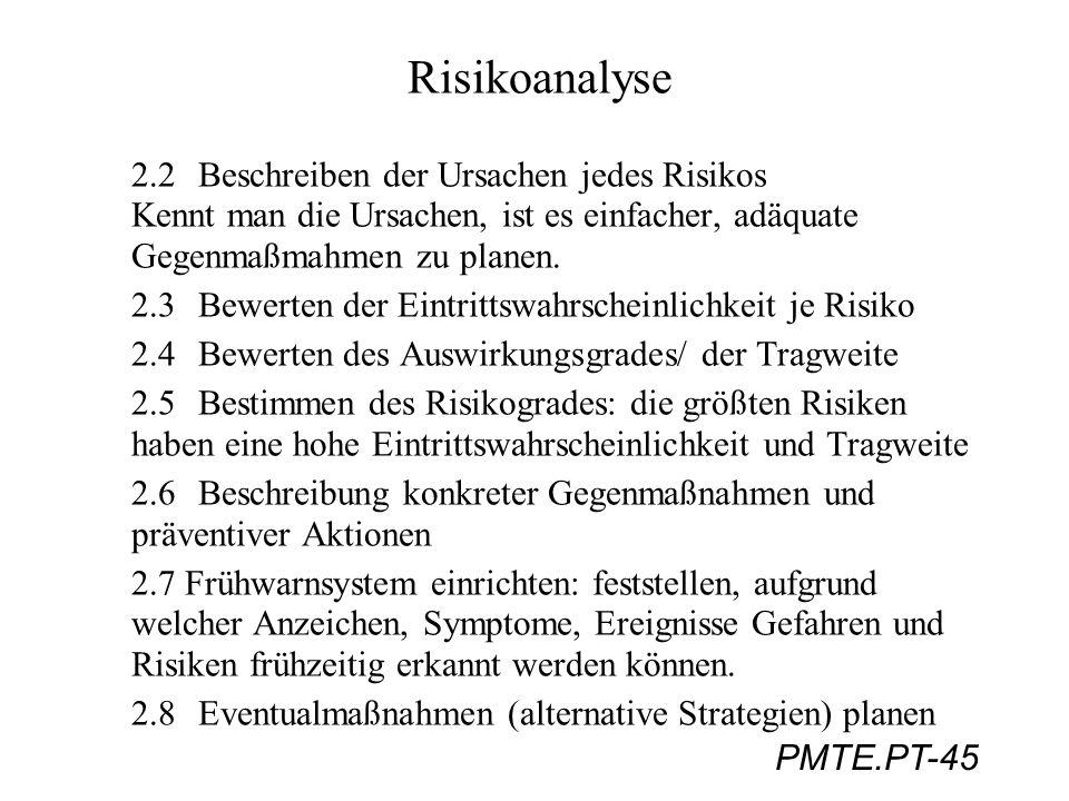 PMTE.PT-45 Risikoanalyse 2.2Beschreiben der Ursachen jedes Risikos Kennt man die Ursachen, ist es einfacher, adäquate Gegenmaßmahmen zu planen. 2.3Bew
