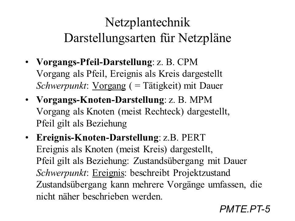 PMTE.PT-5 Netzplantechnik Darstellungsarten für Netzpläne Vorgangs-Pfeil-Darstellung: z. B. CPM Vorgang als Pfeil, Ereignis als Kreis dargestellt Schw