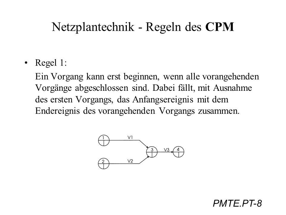 PMTE.PT-8 Netzplantechnik - Regeln des CPM Regel 1: Ein Vorgang kann erst beginnen, wenn alle vorangehenden Vorgänge abgeschlossen sind. Dabei fällt,