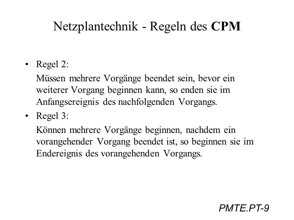 PMTE.PT-10 Netzplantechnik - Regeln des CPM Regel 4: Haben zwei oder mehr Vorgänge gemeinsame Anfangs- und Endereignisse, so ist ihre eindeutige Kennzeichnung durch Einfügen von Scheinvorgängen zu gewährleisten.