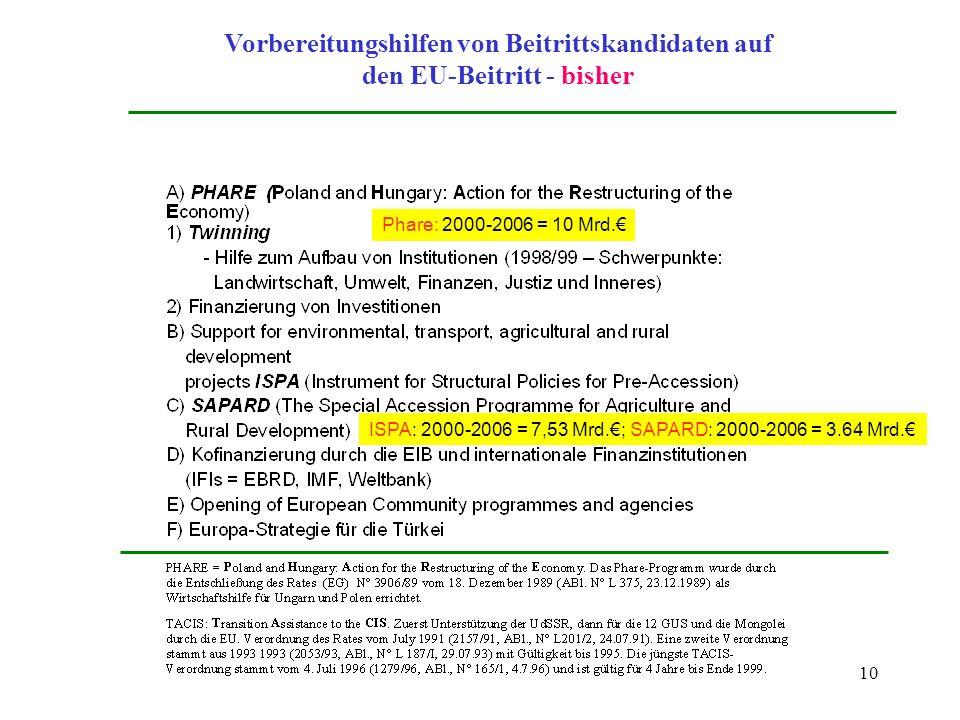 10 Vorbereitungshilfen von Beitrittskandidaten auf den EU-Beitritt - bisher Phare: 2000-2006 = 10 Mrd. ISPA: 2000-2006 = 7,53 Mrd.; SAPARD: 2000-2006