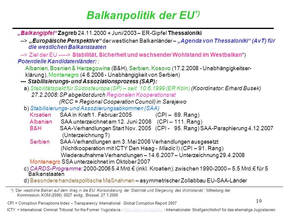 19 Balkanpolitik der EU *) Balkangipfel Zagreb 24.11.2000 + Juni/2003 – ER-Gipfel Thessaloniki --> Europäische Perspektive der westlichen Balkanländer