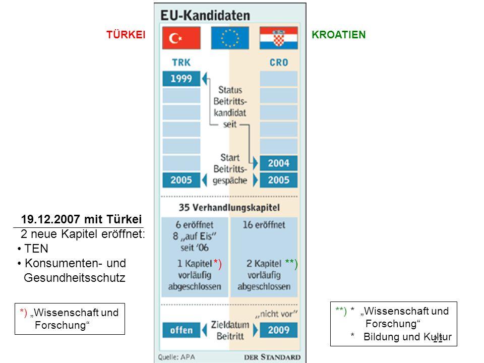 22 19.12.2007 mit Türkei 2 neue Kapitel eröffnet: TEN Konsumenten- und Gesundheitsschutz *) Wissenschaft und Forschung *) TÜRKEIKROATIEN **) **) * Wis