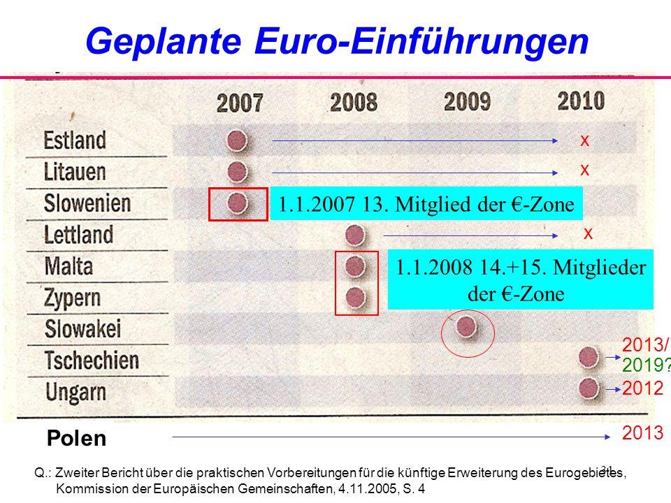 31 Geplante Euro-Einführungen Q.: Zweiter Bericht über die praktischen Vorbereitungen für die künftige Erweiterung des Eurogebietes, Kommission der Eu