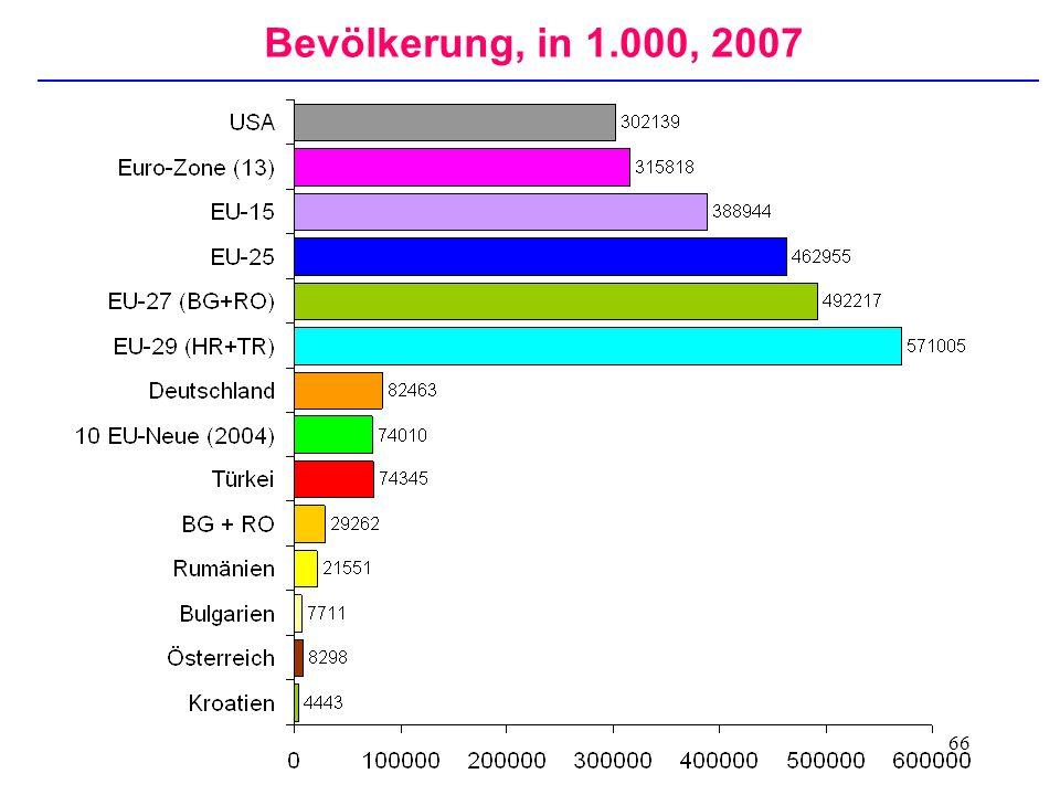 66 Bevölkerung, in 1.000, 2007