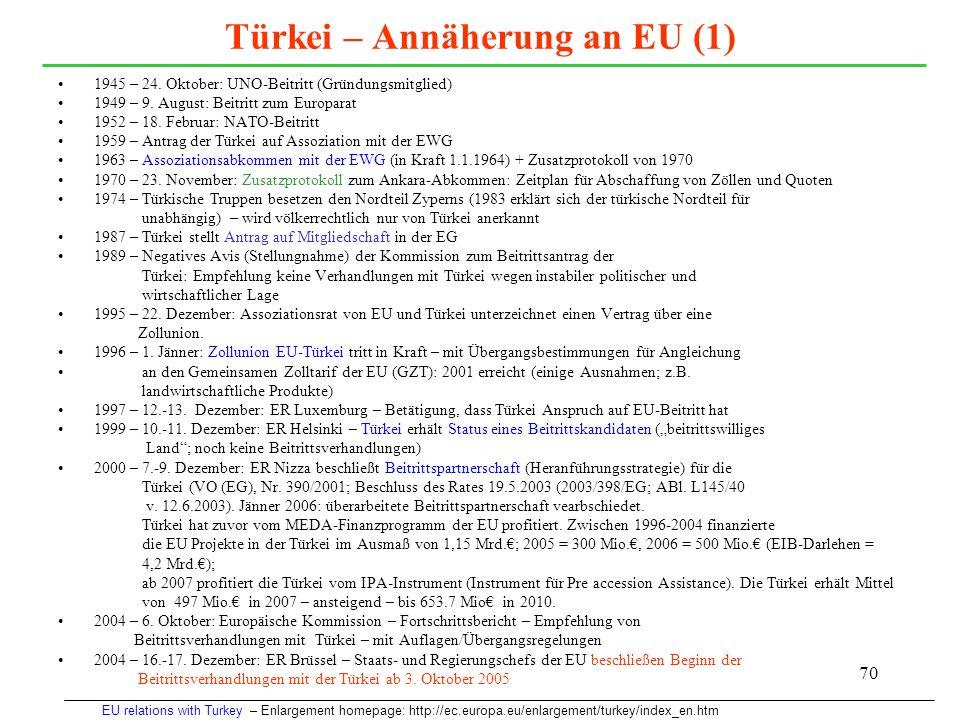 70 Türkei – Annäherung an EU (1) 1945 – 24. Oktober: UNO-Beitritt (Gründungsmitglied) 1949 – 9. August: Beitritt zum Europarat 1952 – 18. Februar: NAT