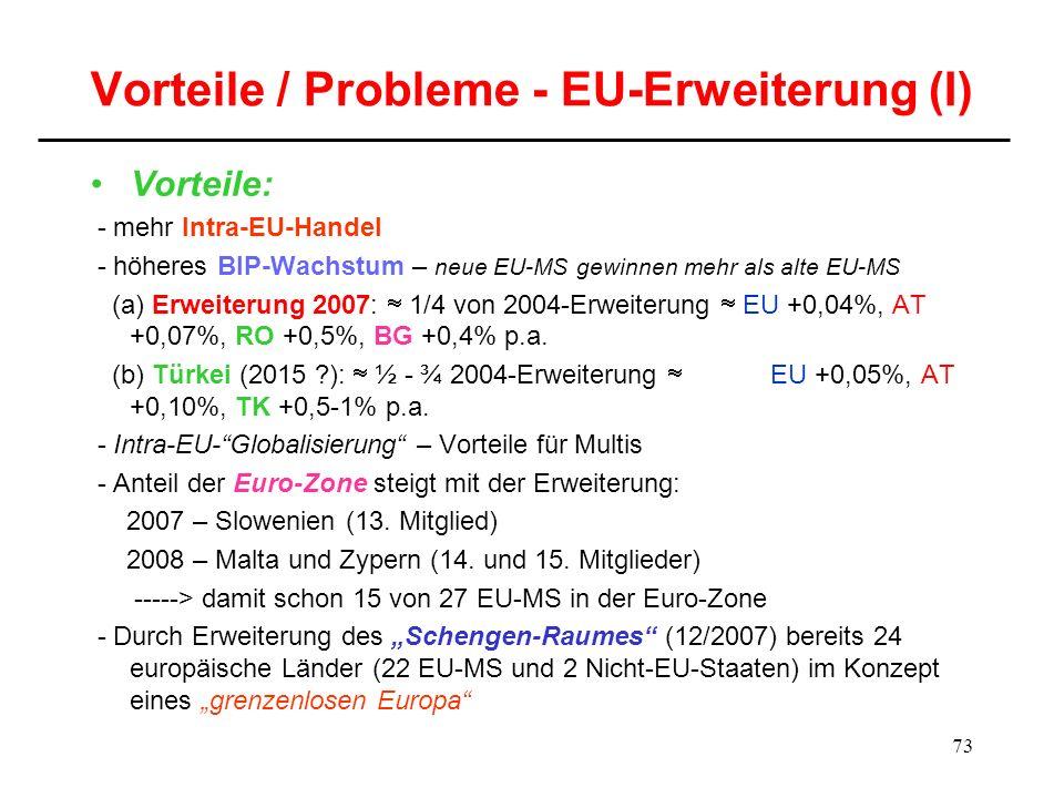 73 Vorteile / Probleme - EU-Erweiterung (I) Vorteile: - mehr Intra-EU-Handel - höheres BIP-Wachstum – neue EU-MS gewinnen mehr als alte EU-MS (a) Erwe