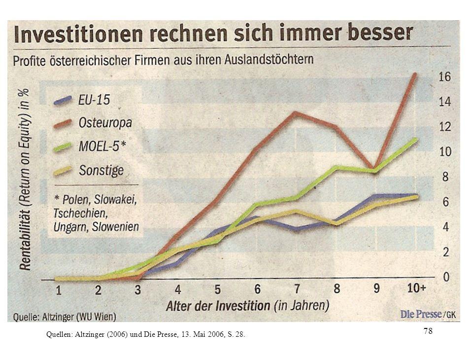78 Quellen: Altzinger (2006) und Die Presse, 13. Mai 2006, S. 28.