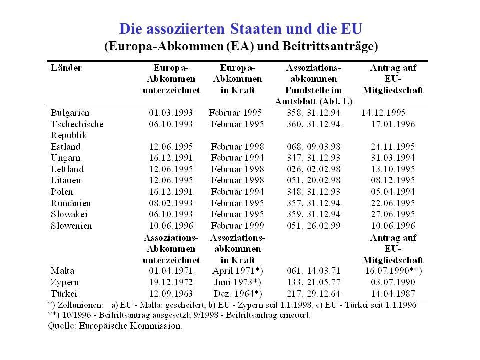 Die assoziierten Staaten und die EU (Europa-Abkommen (EA) und Beitrittsanträge)