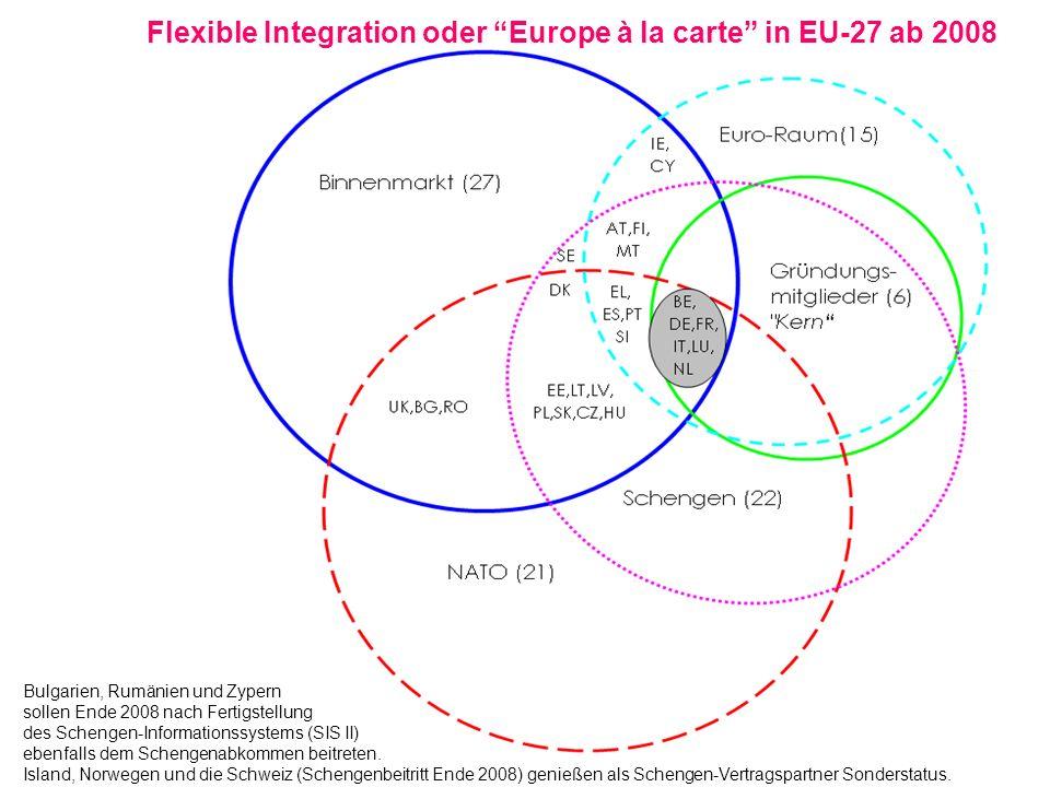 83 Flexible Integration oder Europe à la carte in EU-27 ab 2008 Bulgarien, Rumänien und Zypern sollen Ende 2008 nach Fertigstellung des Schengen-Infor