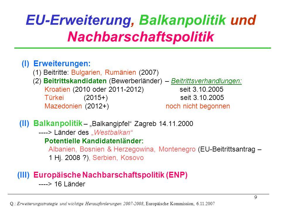 9 EU-Erweiterung, Balkanpolitik und Nachbarschaftspolitik (I) Erweiterungen: (1) Beitritte: Bulgarien, Rumänien (2007) (2) Beitrittskandidaten (Bewerb