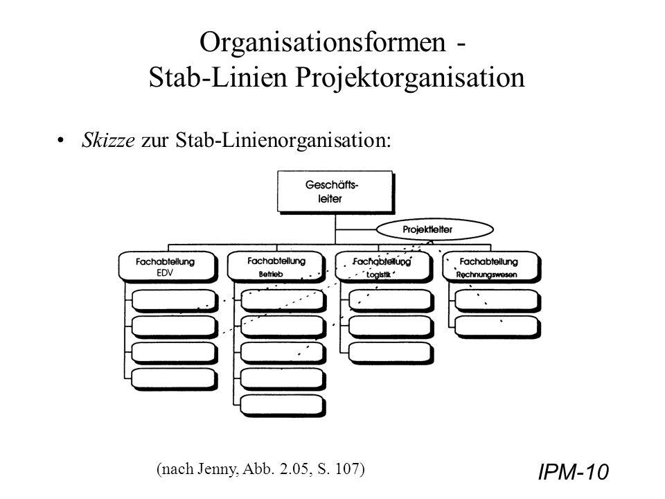 IPM-10 Organisationsformen - Stab-Linien Projektorganisation Skizze zur Stab-Linienorganisation: (nach Jenny, Abb. 2.05, S. 107)