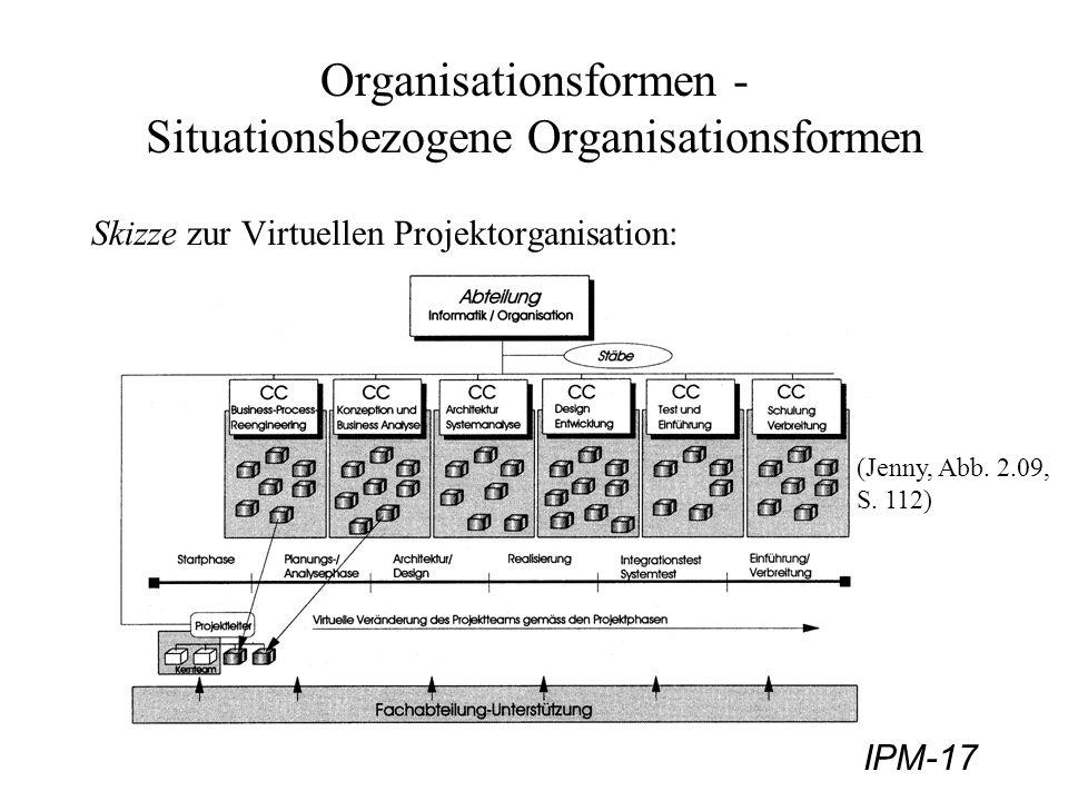 IPM-17 Organisationsformen - Situationsbezogene Organisationsformen Skizze zur Virtuellen Projektorganisation: (Jenny, Abb. 2.09, S. 112)