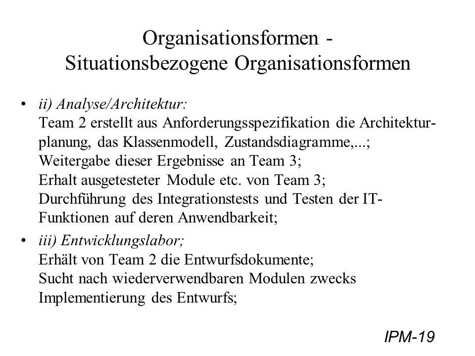 IPM-19 Organisationsformen - Situationsbezogene Organisationsformen ii) Analyse/Architektur: Team 2 erstellt aus Anforderungsspezifikation die Archite