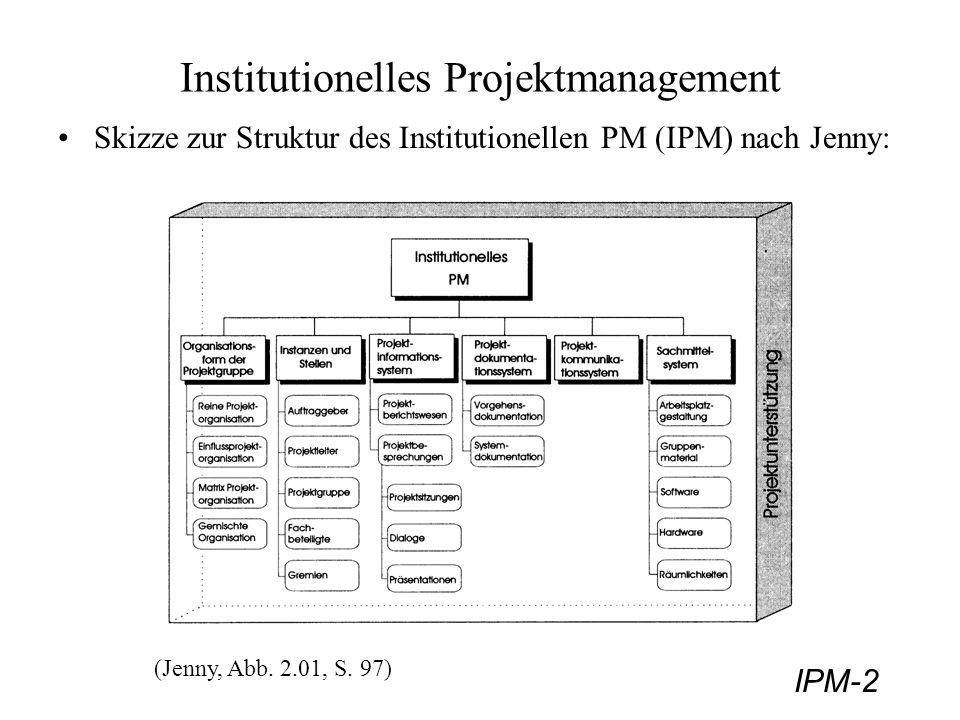 IPM-2 Institutionelles Projektmanagement Skizze zur Struktur des Institutionellen PM (IPM) nach Jenny: (Jenny, Abb. 2.01, S. 97)