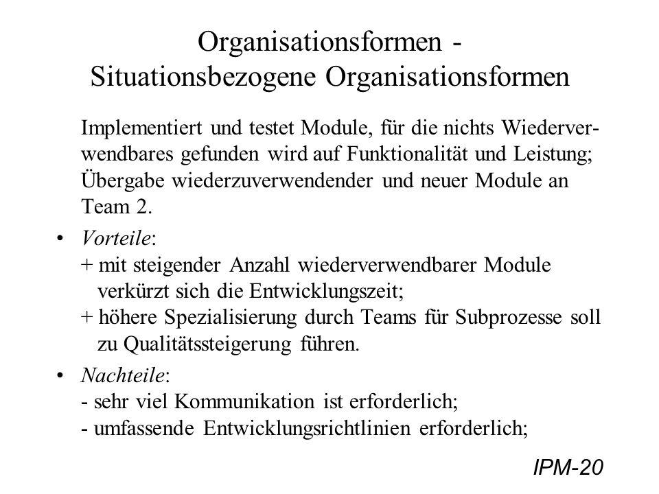 IPM-20 Organisationsformen - Situationsbezogene Organisationsformen Implementiert und testet Module, für die nichts Wiederver- wendbares gefunden wird