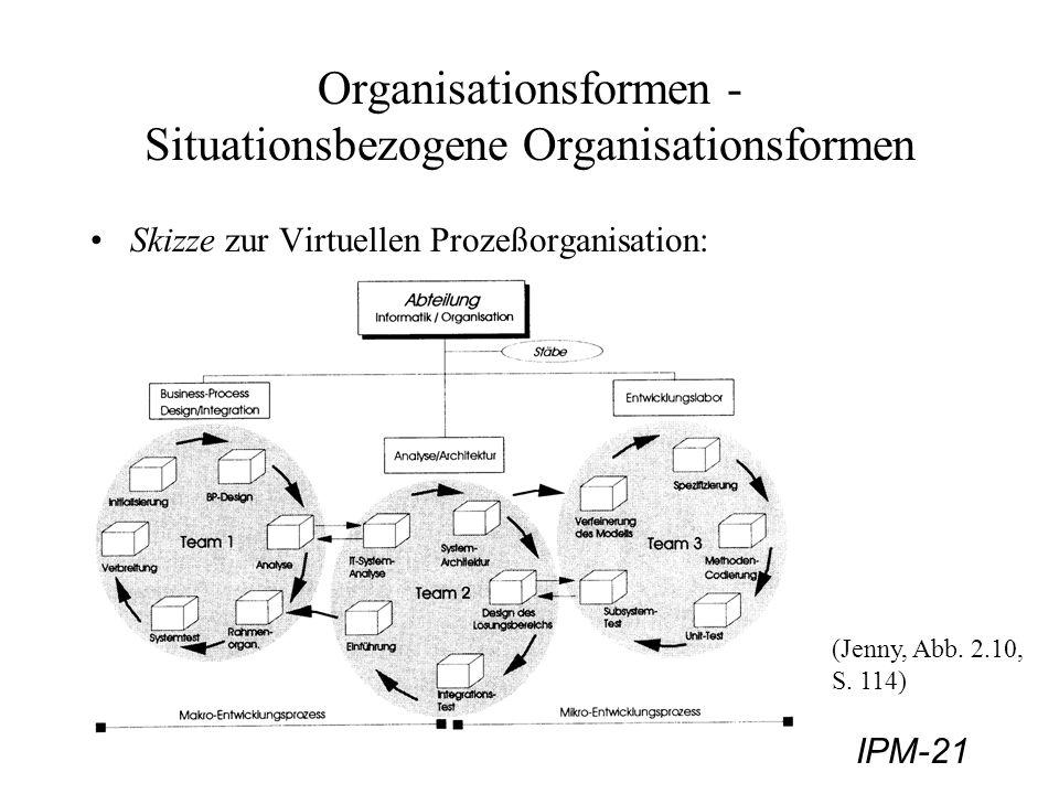 IPM-21 Organisationsformen - Situationsbezogene Organisationsformen Skizze zur Virtuellen Prozeßorganisation: (Jenny, Abb. 2.10, S. 114)