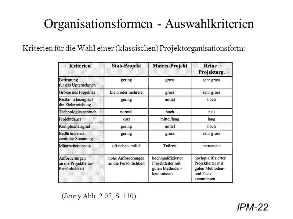 IPM-22 Organisationsformen - Auswahlkriterien Kriterien für die Wahl einer (klassischen) Projektorganisationsform: (Jenny Abb. 2.07, S. 110)