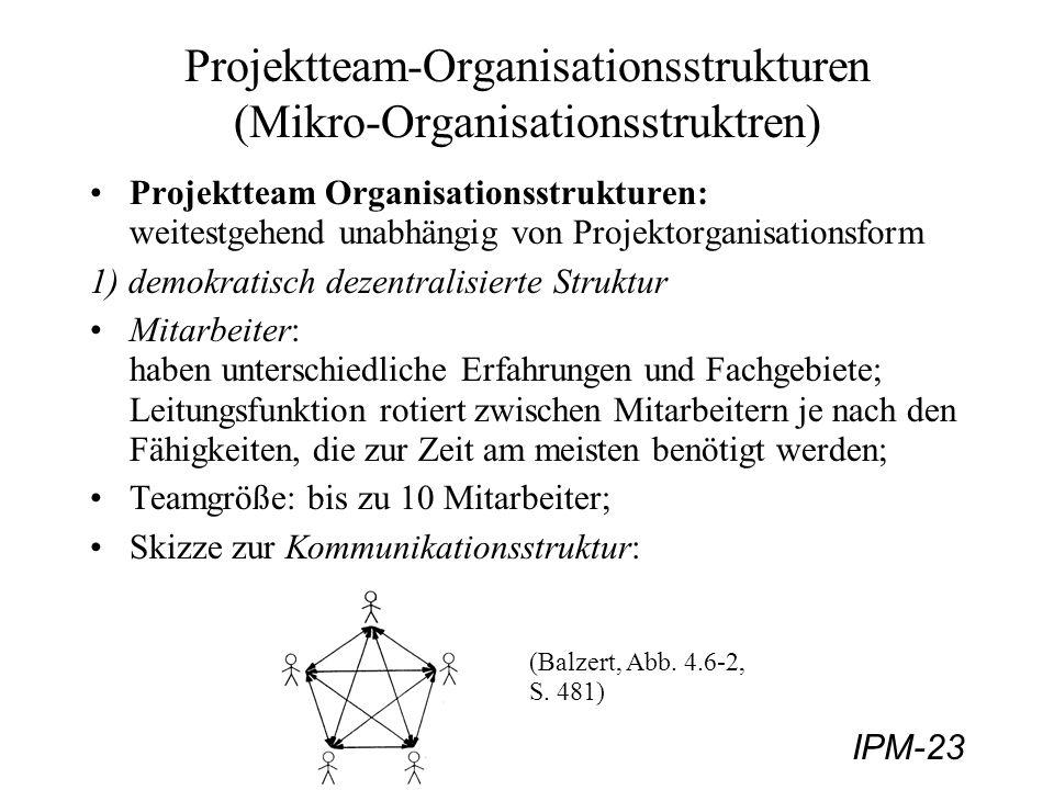 IPM-23 Projektteam-Organisationsstrukturen (Mikro-Organisationsstruktren) Projektteam Organisationsstrukturen: weitestgehend unabhängig von Projektorg