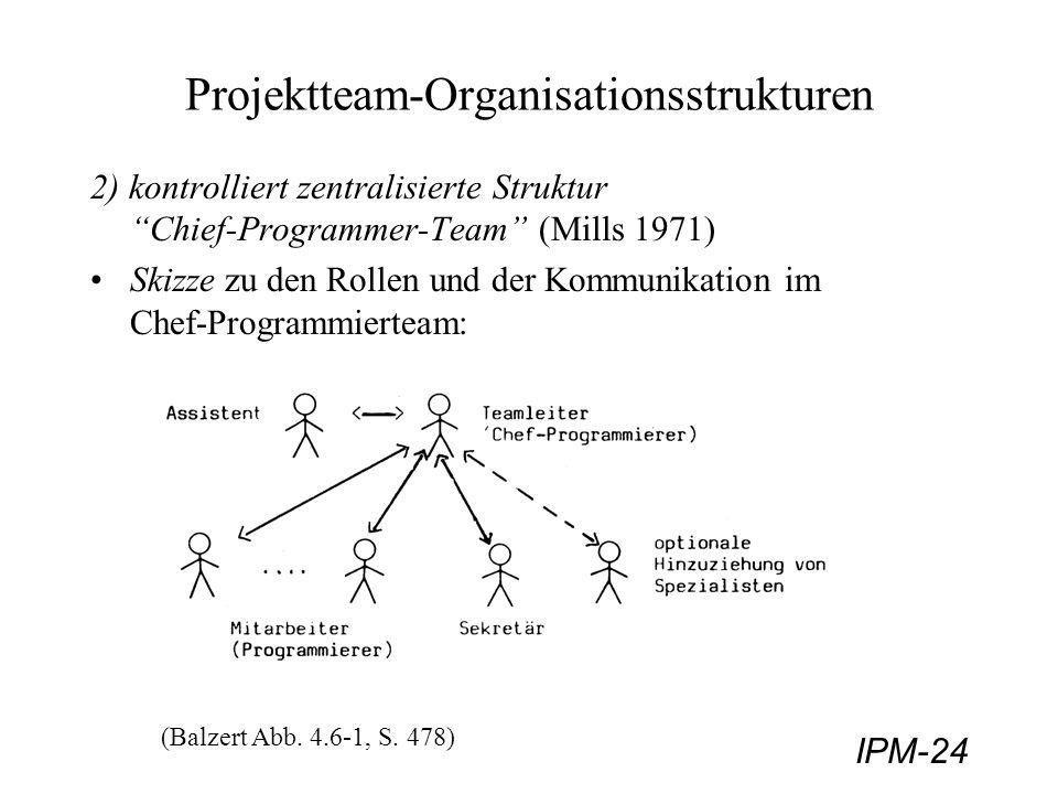 IPM-24 Projektteam-Organisationsstrukturen 2) kontrolliert zentralisierte Struktur Chief-Programmer-Team (Mills 1971) Skizze zu den Rollen und der Kom