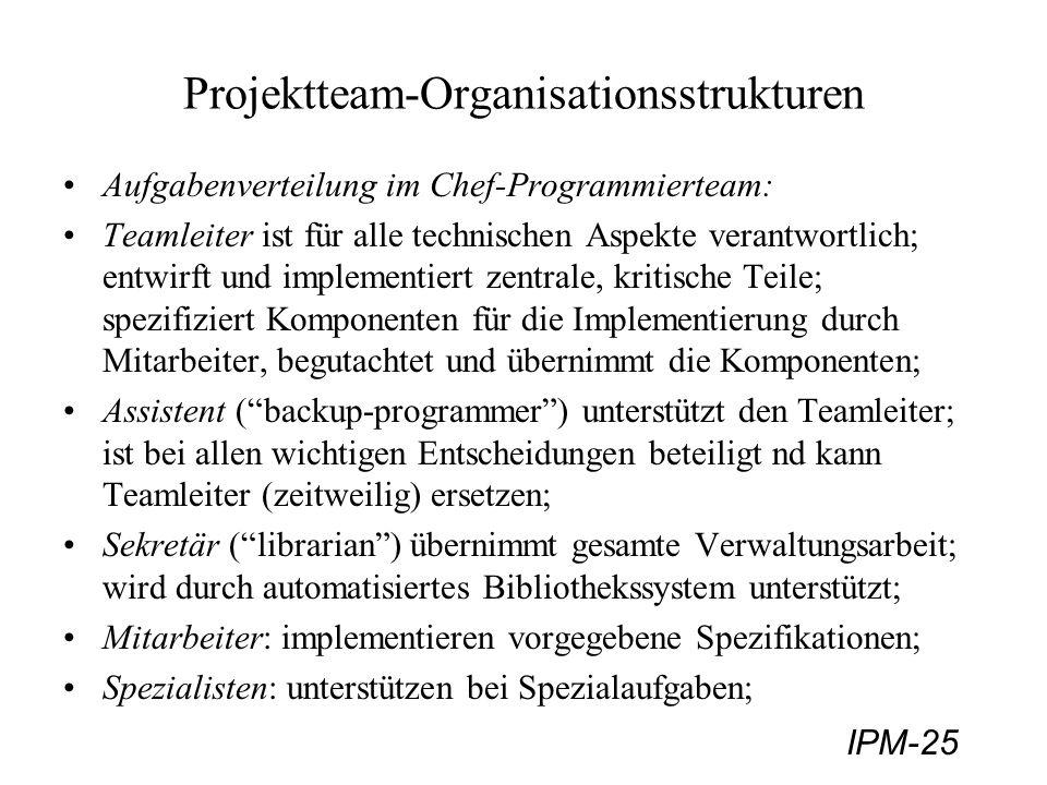 IPM-25 Projektteam-Organisationsstrukturen Aufgabenverteilung im Chef-Programmierteam: Teamleiter ist für alle technischen Aspekte verantwortlich; ent