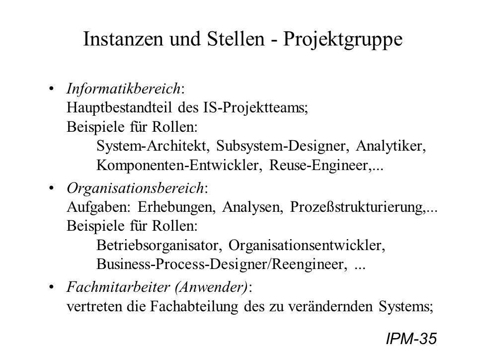 IPM-35 Instanzen und Stellen - Projektgruppe Informatikbereich: Hauptbestandteil des IS-Projektteams; Beispiele für Rollen: System-Architekt, Subsyste