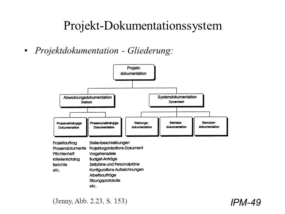 IPM-49 Projekt-Dokumentationssystem Projektdokumentation - Gliederung: (Jenny, Abb. 2.23, S. 153)