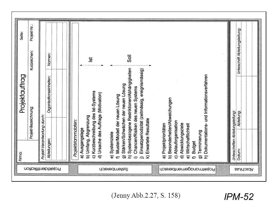 IPM-52 (Jenny Abb.2.27, S. 158)