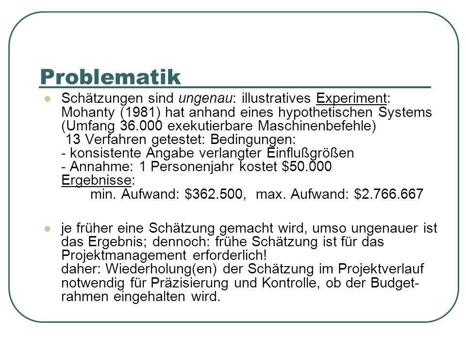 Problematik Schätzungen sind ungenau: illustratives Experiment: Mohanty (1981) hat anhand eines hypothetischen Systems (Umfang 36.000 exekutierbare Ma