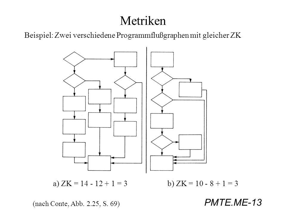 PMTE.ME-13 Metriken Beispiel: Zwei verschiedene Programmflußgraphen mit gleicher ZK a) ZK = 14 - 12 + 1 = 3b) ZK = 10 - 8 + 1 = 3 (nach Conte, Abb. 2.