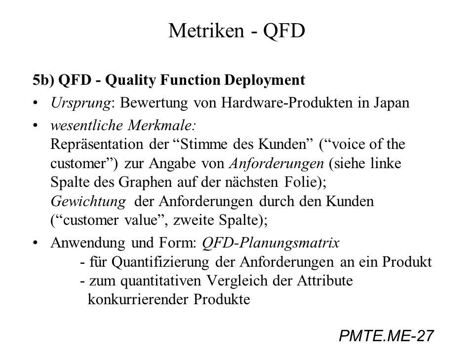 PMTE.ME-27 Metriken - QFD 5b) QFD - Quality Function Deployment Ursprung: Bewertung von Hardware-Produkten in Japan wesentliche Merkmale: Repräsentati