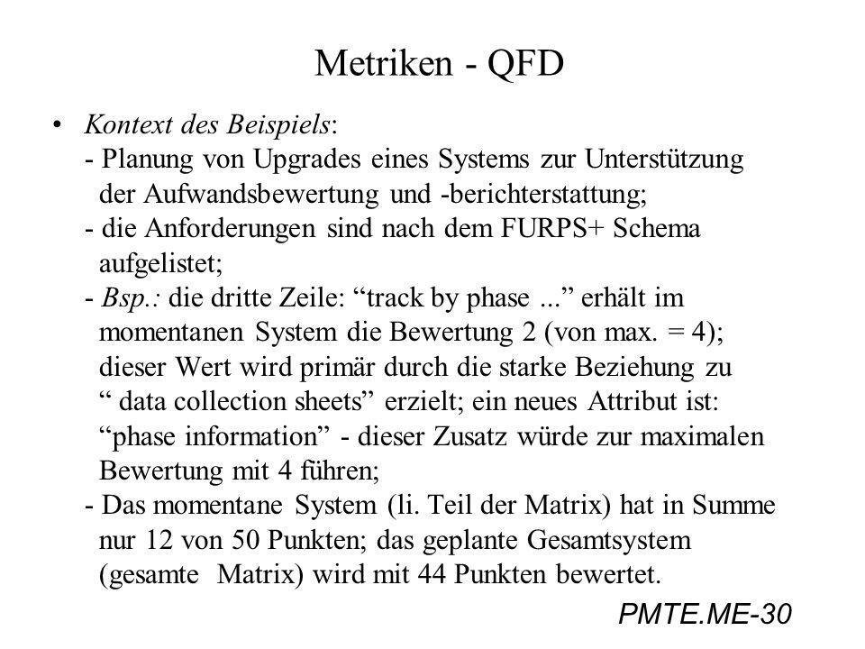 PMTE.ME-30 Metriken - QFD Kontext des Beispiels: - Planung von Upgrades eines Systems zur Unterstützung der Aufwandsbewertung und -berichterstattung;