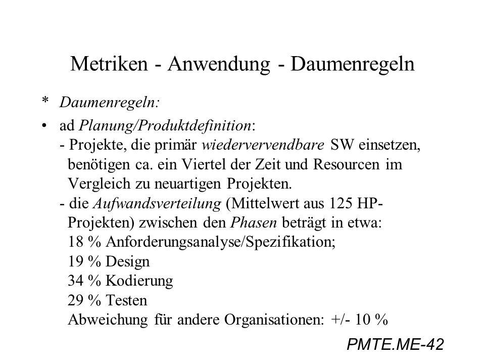PMTE.ME-42 Metriken - Anwendung - Daumenregeln *Daumenregeln: ad Planung/Produktdefinition: - Projekte, die primär wiedervervendbare SW einsetzen, ben