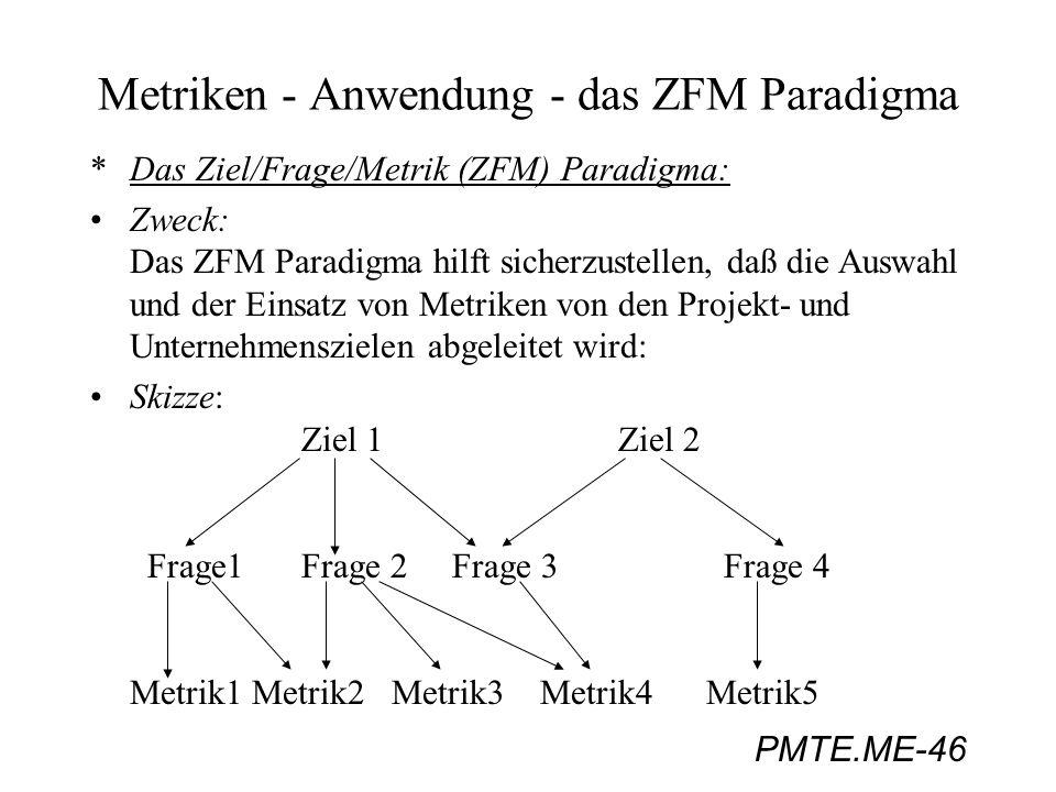 PMTE.ME-46 Metriken - Anwendung - das ZFM Paradigma *Das Ziel/Frage/Metrik (ZFM) Paradigma: Zweck: Das ZFM Paradigma hilft sicherzustellen, daß die Au