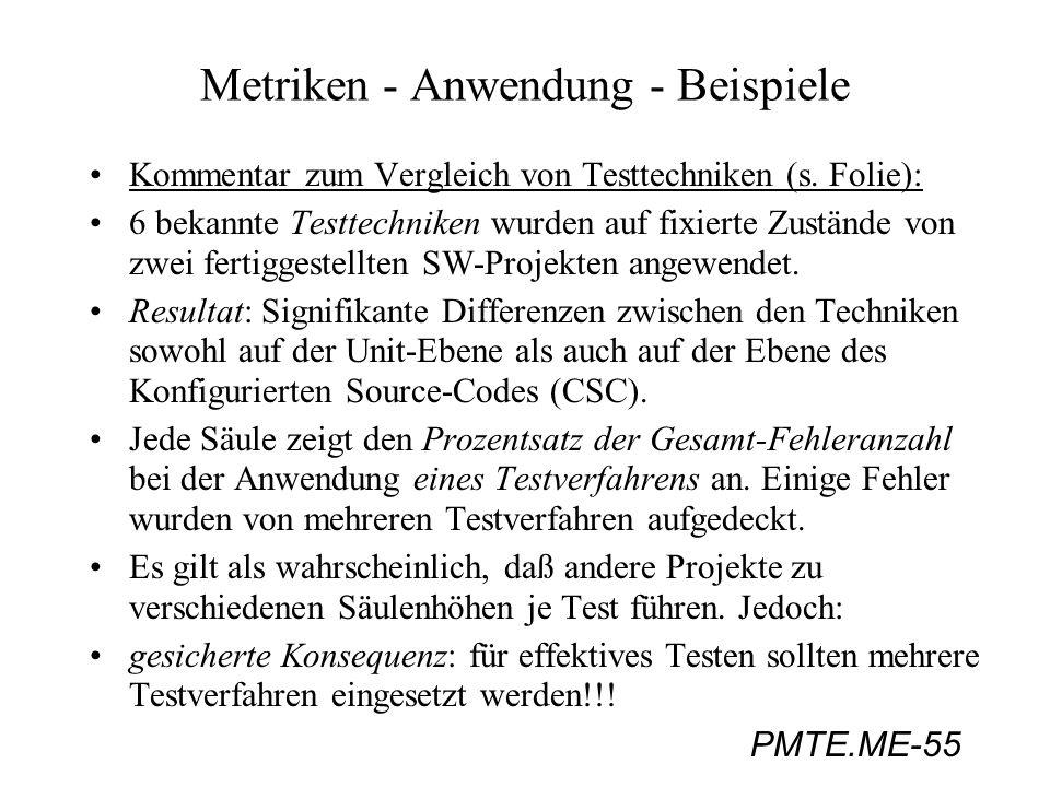 PMTE.ME-55 Metriken - Anwendung - Beispiele Kommentar zum Vergleich von Testtechniken (s. Folie): 6 bekannte Testtechniken wurden auf fixierte Zuständ