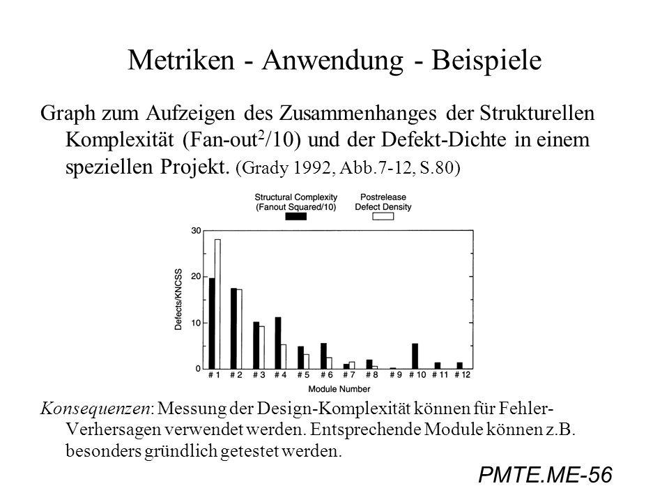 PMTE.ME-56 Metriken - Anwendung - Beispiele Graph zum Aufzeigen des Zusammenhanges der Strukturellen Komplexität (Fan-out 2 /10) und der Defekt-Dichte