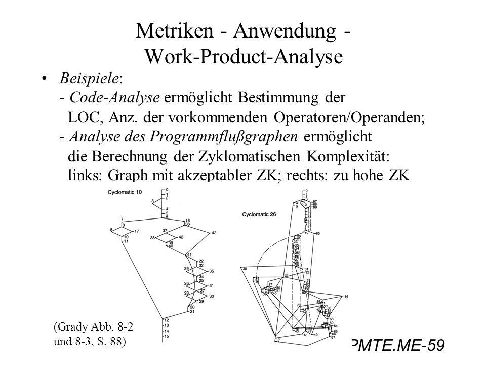 PMTE.ME-59 Metriken - Anwendung - Work-Product-Analyse Beispiele: - Code-Analyse ermöglicht Bestimmung der LOC, Anz. der vorkommenden Operatoren/Opera