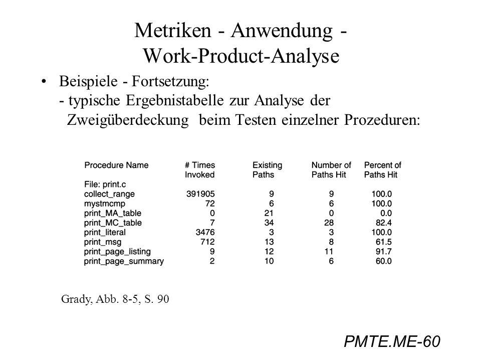 PMTE.ME-60 Metriken - Anwendung - Work-Product-Analyse Beispiele - Fortsetzung: - typische Ergebnistabelle zur Analyse der Zweigüberdeckung beim Teste