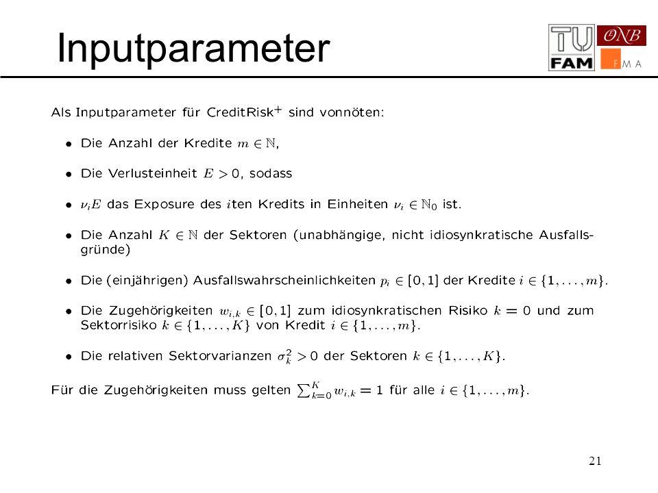 21 Inputparameter