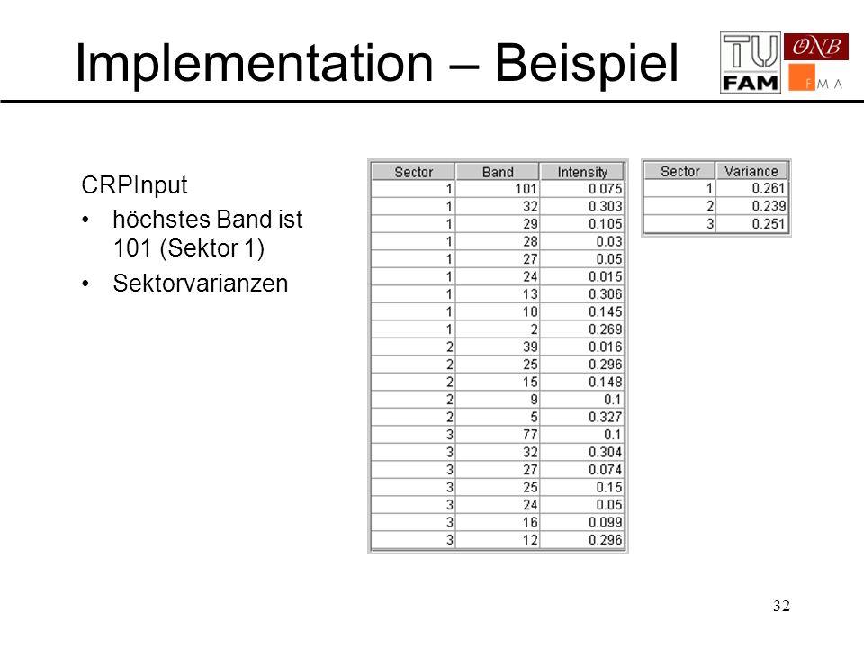 32 Implementation – Beispiel CRPInput höchstes Band ist 101 (Sektor 1) Sektorvarianzen
