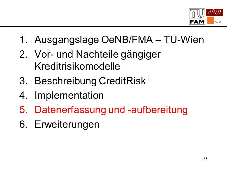 35 1.Ausgangslage OeNB/FMA – TU-Wien 2.Vor- und Nachteile gängiger Kreditrisikomodelle 3.Beschreibung CreditRisk + 4.Implementation 5.Datenerfassung u