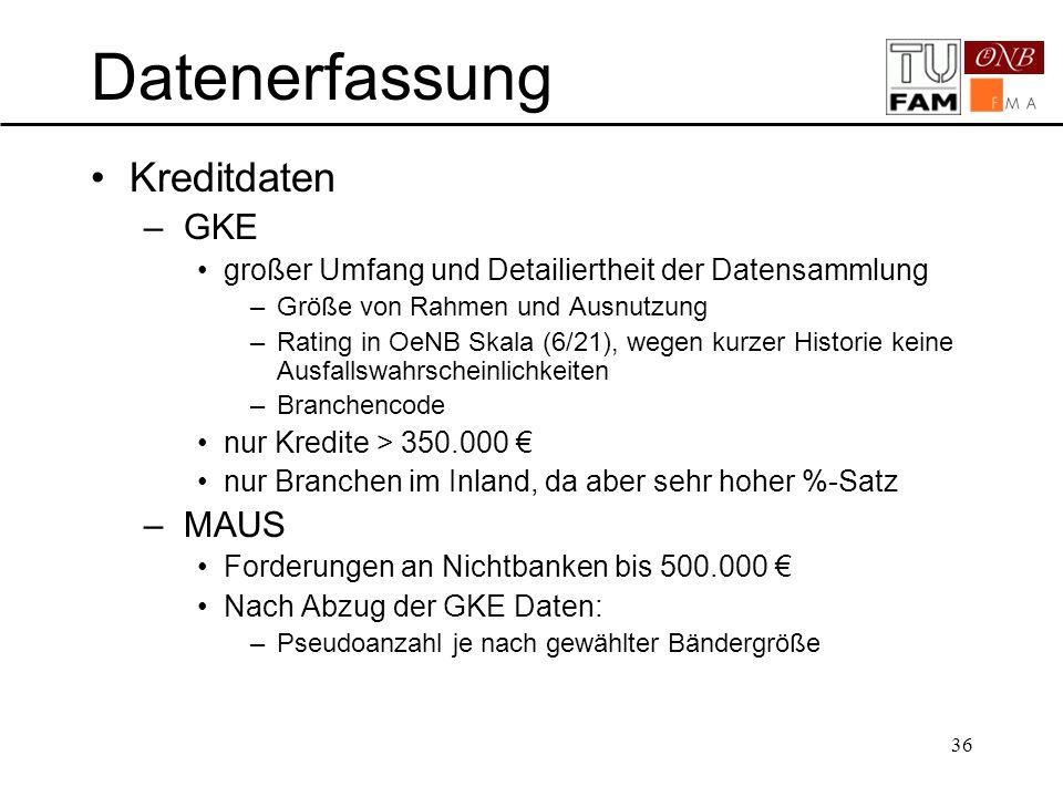36 Datenerfassung Kreditdaten –GKE großer Umfang und Detailiertheit der Datensammlung –Größe von Rahmen und Ausnutzung –Rating in OeNB Skala (6/21), w